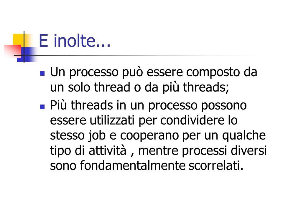 E inolte... Un processo può essere composto da un solo thread o da più threads;