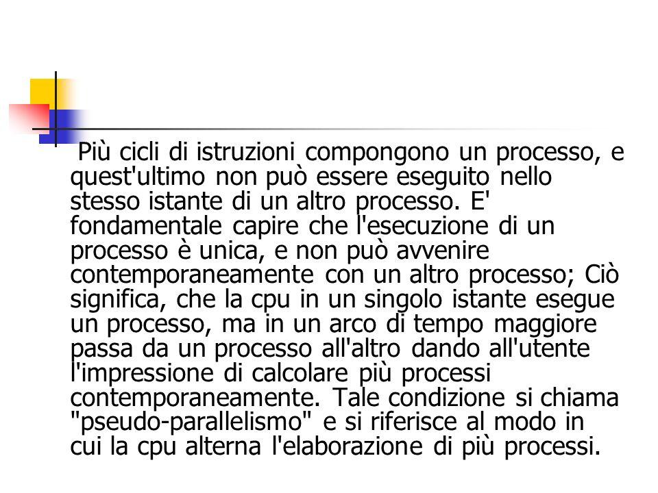 Più cicli di istruzioni compongono un processo, e quest ultimo non può essere eseguito nello stesso istante di un altro processo.