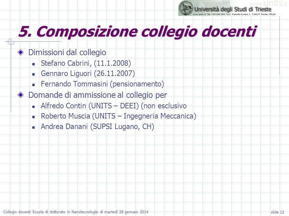 5. Composizione collegio docenti