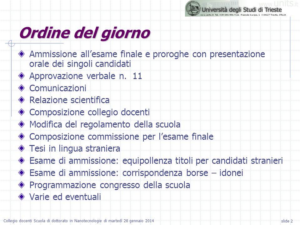 Ordine del giorno Ammissione all'esame finale e proroghe con presentazione orale dei singoli candidati.