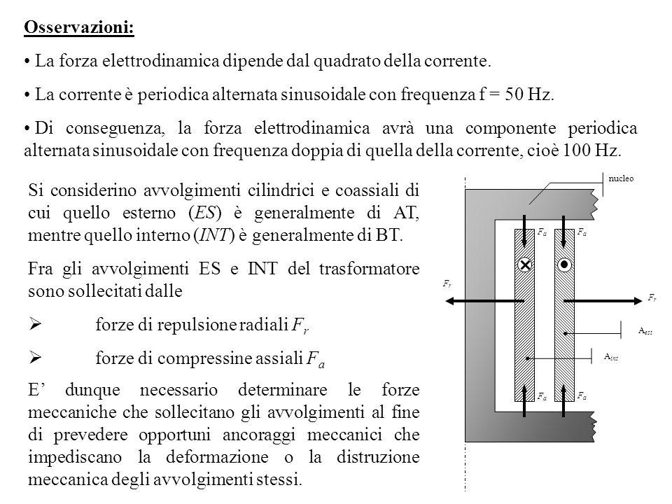 La forza elettrodinamica dipende dal quadrato della corrente.