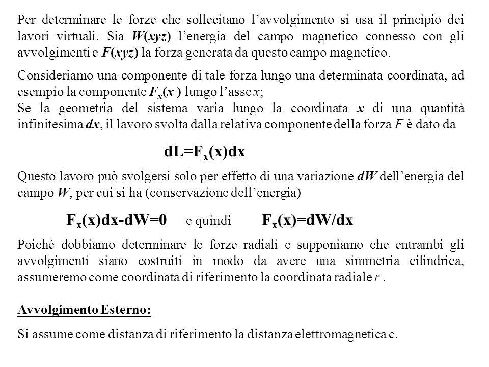 Per determinare le forze che sollecitano l'avvolgimento si usa il principio dei lavori virtuali. Sia W(xyz) l'energia del campo magnetico connesso con gli avvolgimenti e F(xyz) la forza generata da questo campo magnetico.