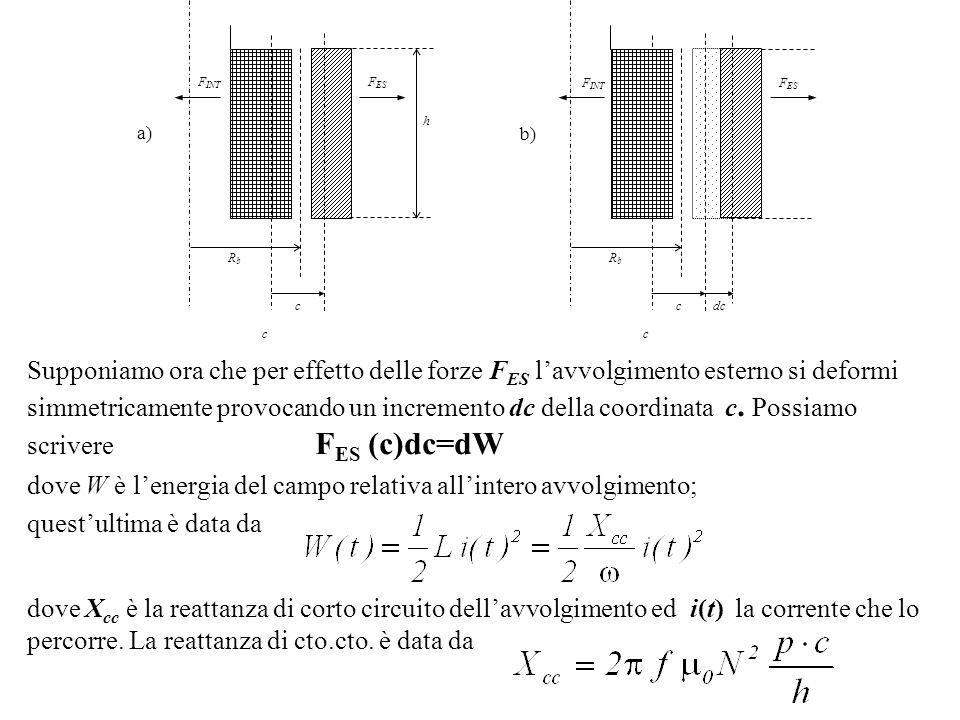 dove W è l'energia del campo relativa all'intero avvolgimento;