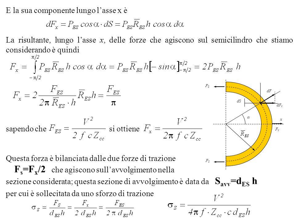 E la sua componente lungo l'asse x è
