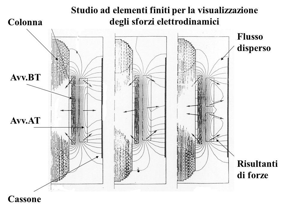Studio ad elementi finiti per la visualizzazione degli sforzi elettrodinamici