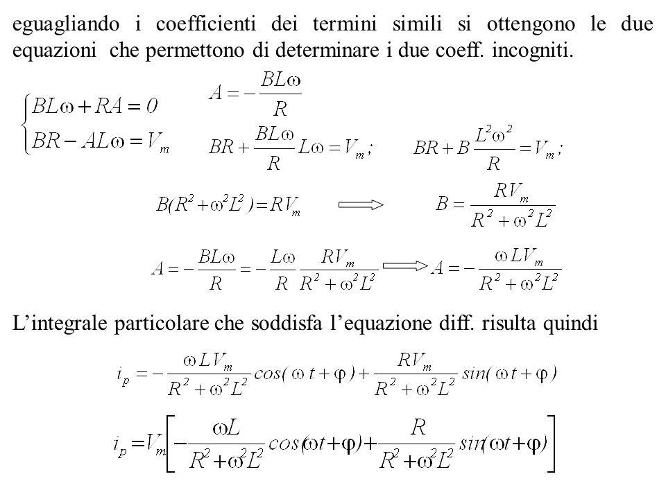 eguagliando i coefficienti dei termini simili si ottengono le due equazioni che permettono di determinare i due coeff. incogniti.