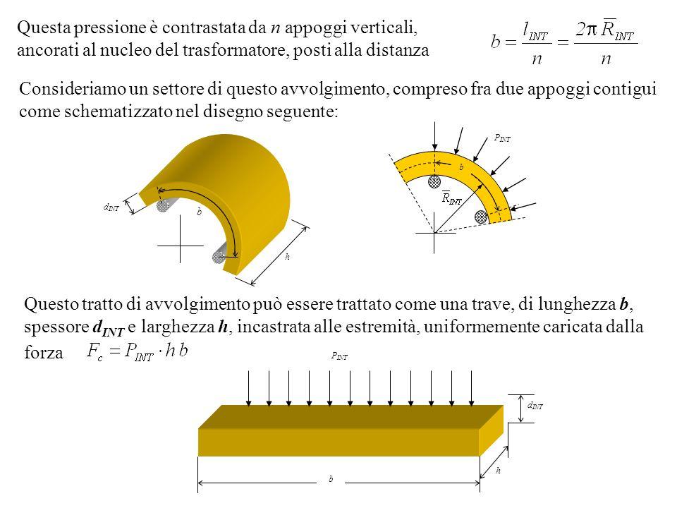 Questa pressione è contrastata da n appoggi verticali, ancorati al nucleo del trasformatore, posti alla distanza