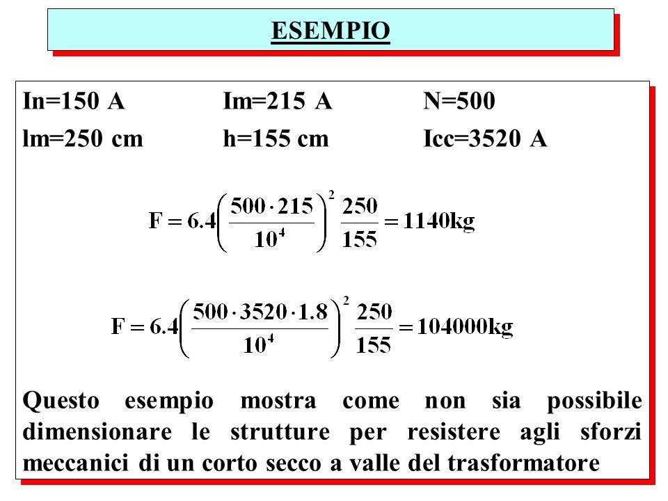 ESEMPIO In=150 A Im=215 A N=500. lm=250 cm h=155 cm Icc=3520 A.
