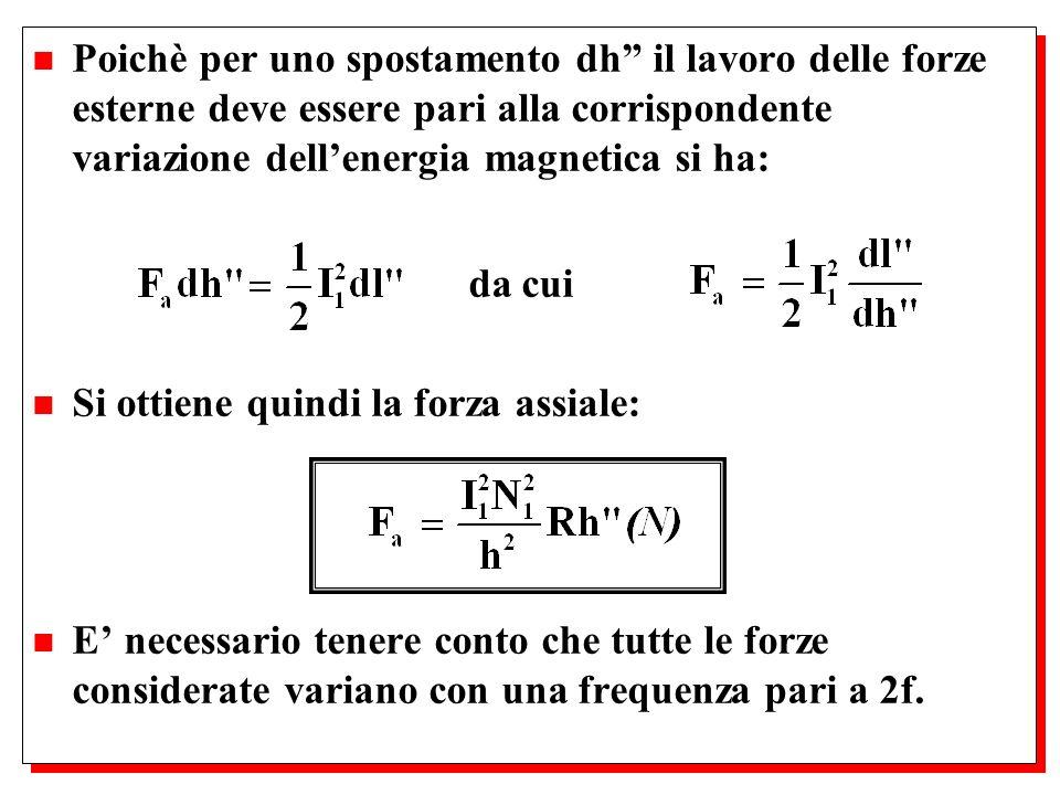 Poichè per uno spostamento dh il lavoro delle forze esterne deve essere pari alla corrispondente variazione dell'energia magnetica si ha:
