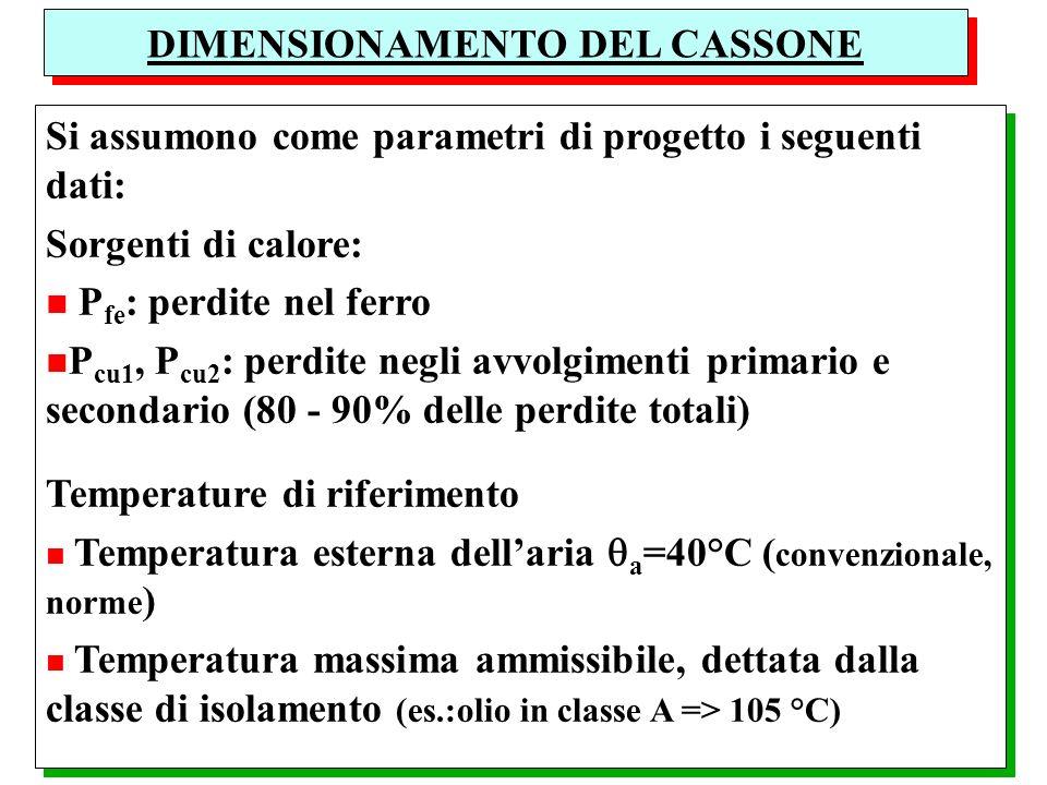 DIMENSIONAMENTO DEL CASSONE