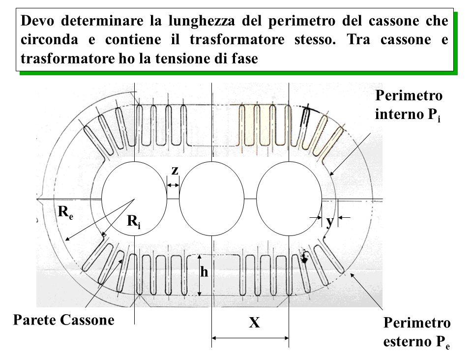Devo determinare la lunghezza del perimetro del cassone che circonda e contiene il trasformatore stesso. Tra cassone e trasformatore ho la tensione di fase