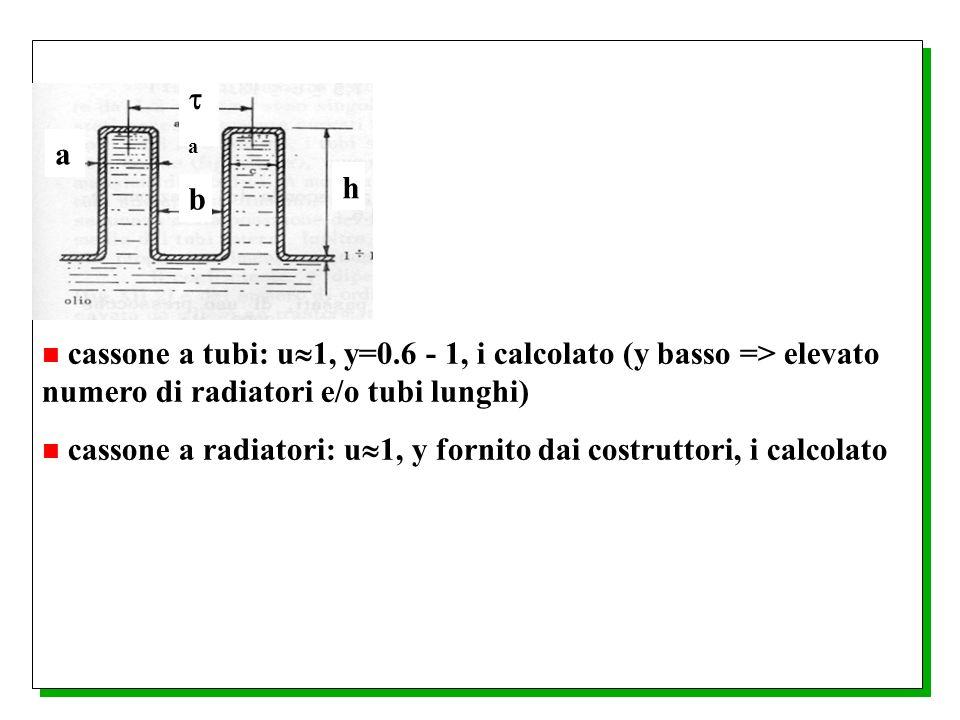 cassone a tubi: u1, y=0.6 - 1, i calcolato (y basso => elevato numero di radiatori e/o tubi lunghi)