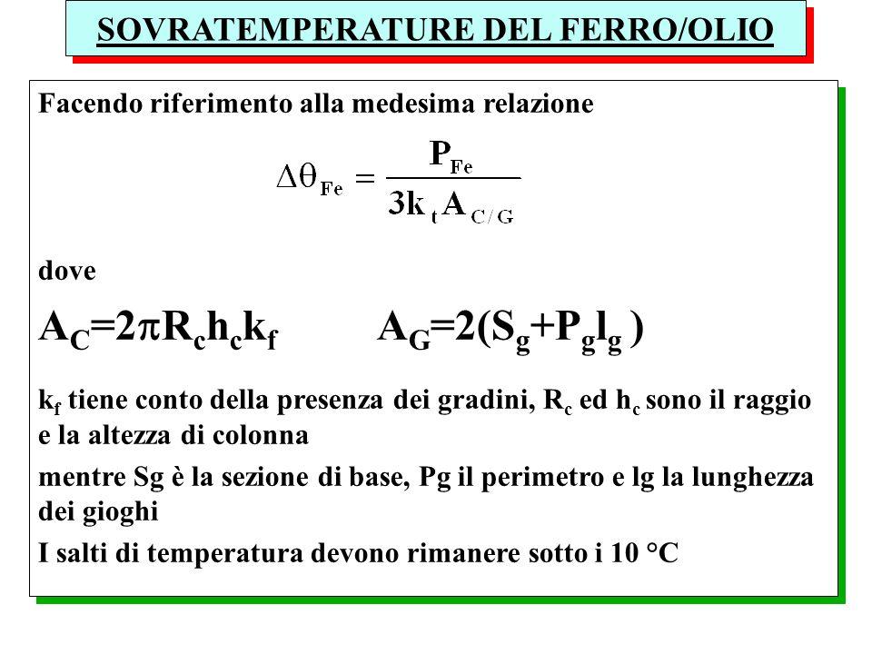 SOVRATEMPERATURE DEL FERRO/OLIO