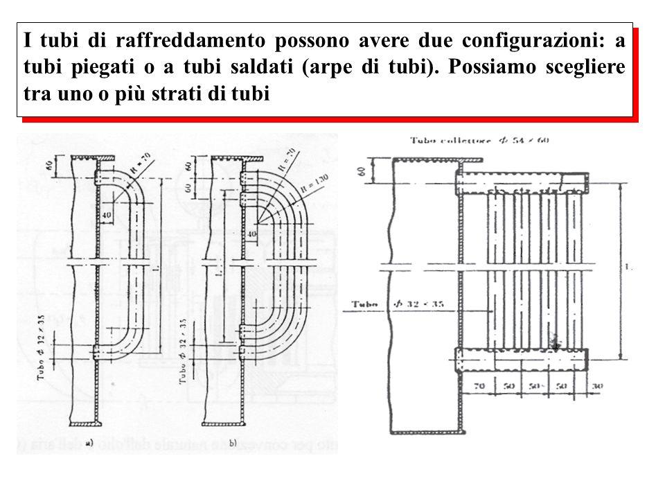 I tubi di raffreddamento possono avere due configurazioni: a tubi piegati o a tubi saldati (arpe di tubi).