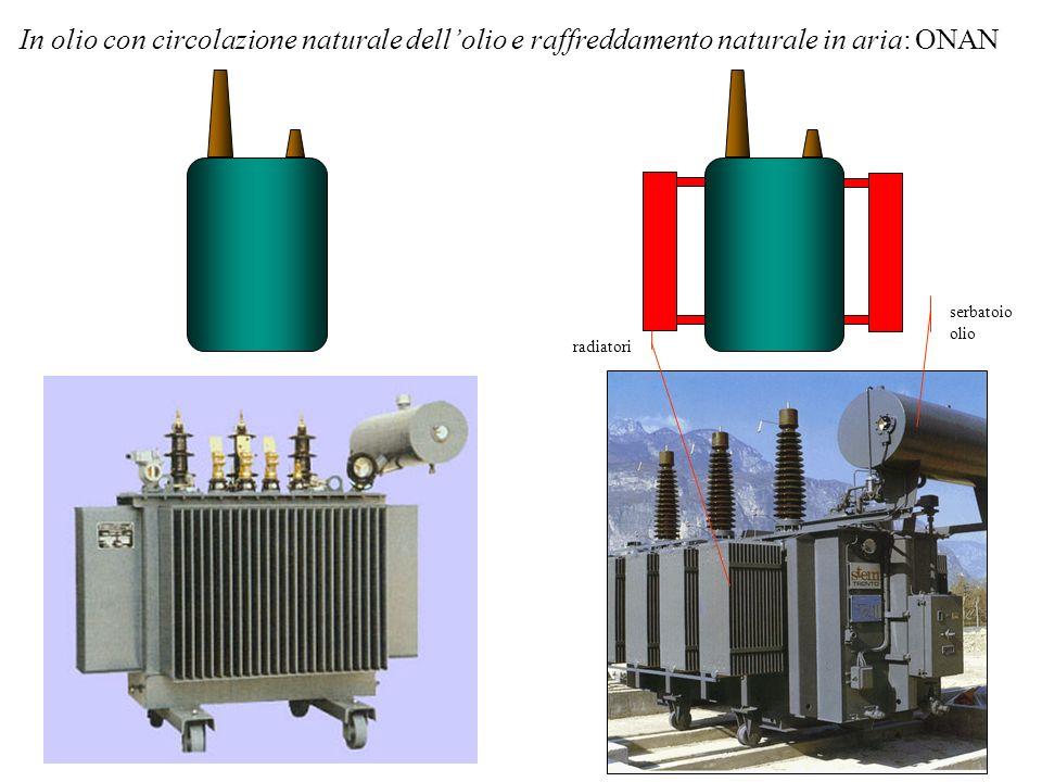 In olio con circolazione naturale dell'olio e raffreddamento naturale in aria: ONAN