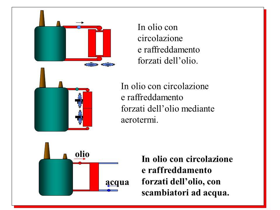 In olio con circolazione. e raffreddamento. forzati dell'olio. In olio con circolazione. e raffreddamento.