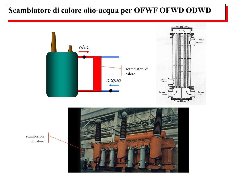 Scambiatore di calore olio-acqua per OFWF OFWD ODWD