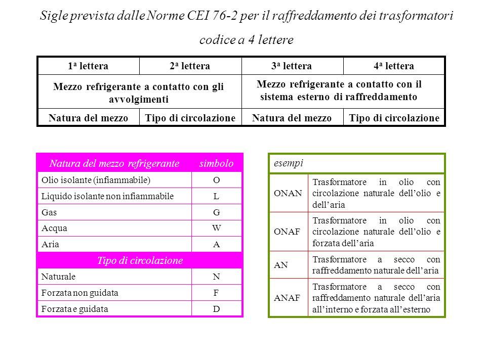 Sigle prevista dalle Norme CEI 76-2 per il raffreddamento dei trasformatori