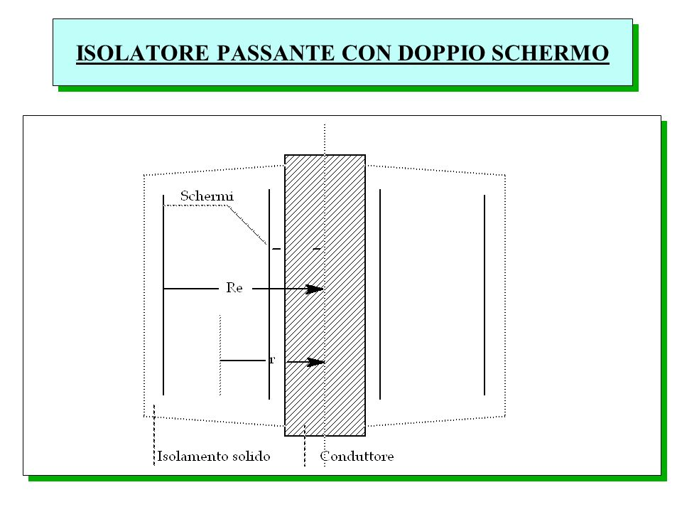 ISOLATORE PASSANTE CON DOPPIO SCHERMO