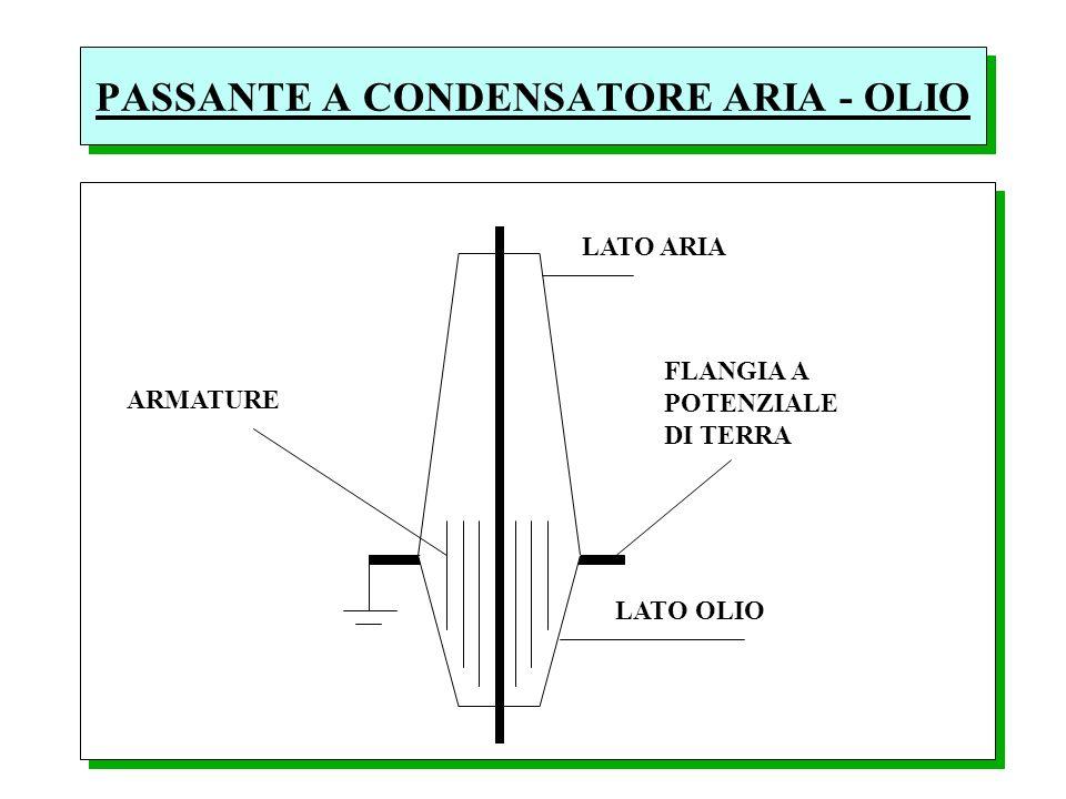 PASSANTE A CONDENSATORE ARIA - OLIO