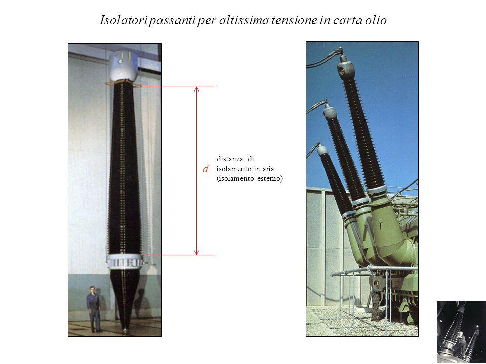 Isolatori passanti per altissima tensione in carta olio