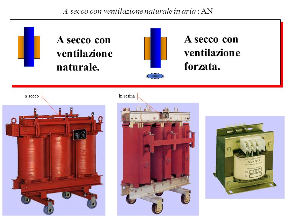 A secco con ventilazione naturale in aria : AN