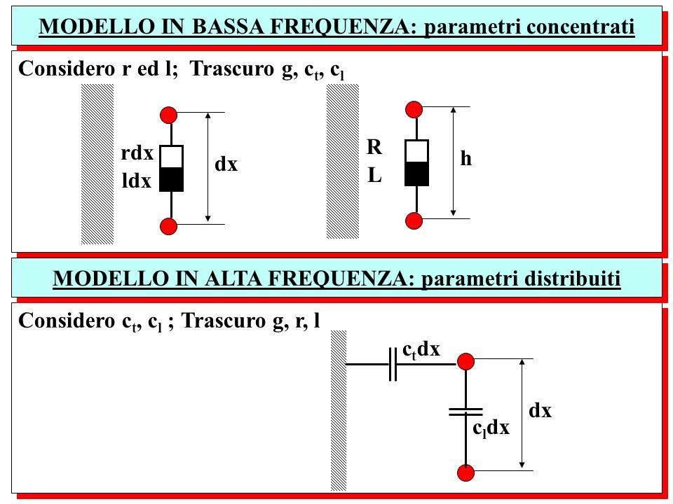 MODELLO IN BASSA FREQUENZA: parametri concentrati