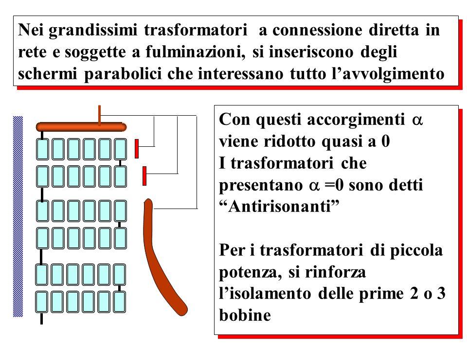 Nei grandissimi trasformatori a connessione diretta in rete e soggette a fulminazioni, si inseriscono degli schermi parabolici che interessano tutto l'avvolgimento