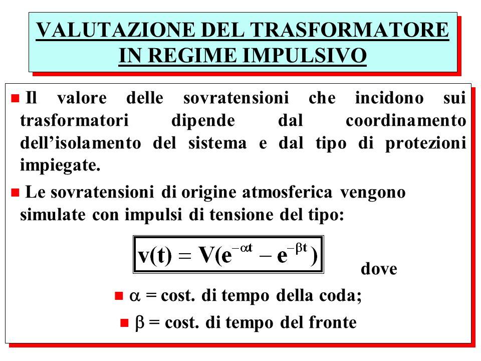 VALUTAZIONE DEL TRASFORMATORE IN REGIME IMPULSIVO