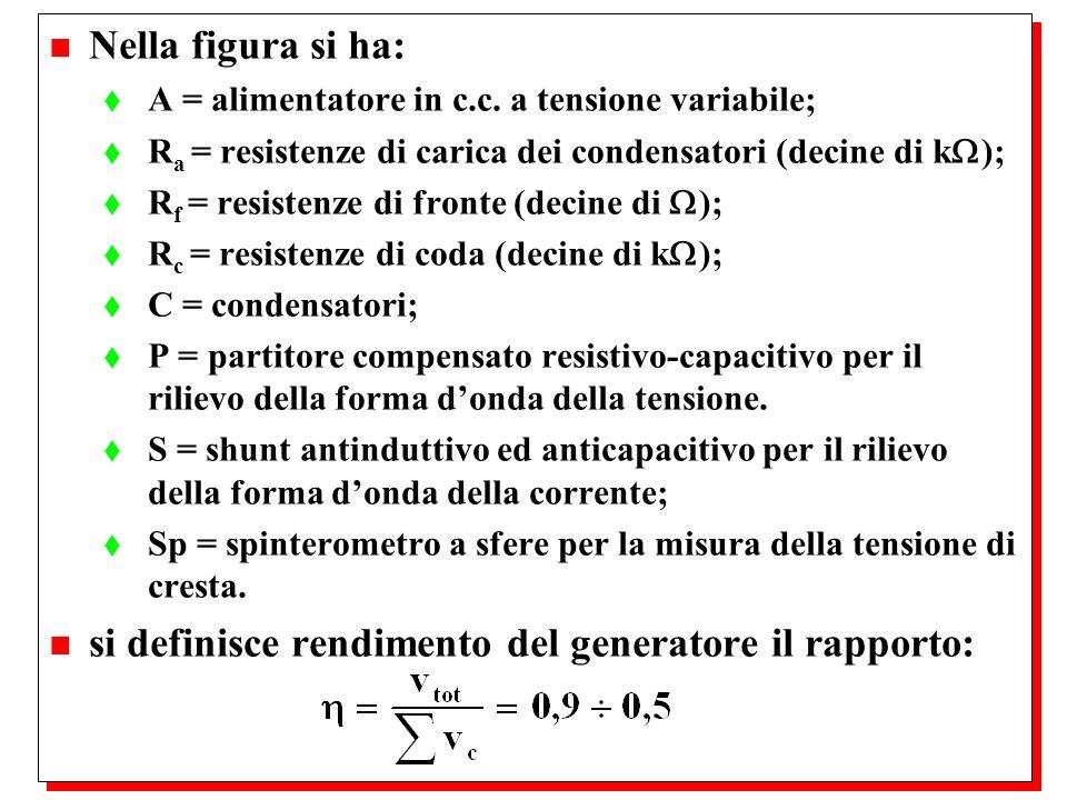 si definisce rendimento del generatore il rapporto: