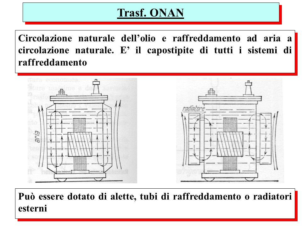 Trasf. ONANCircolazione naturale dell'olio e raffreddamento ad aria a circolazione naturale. E' il capostipite di tutti i sistemi di raffreddamento.