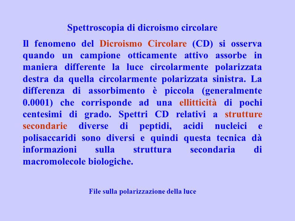 Spettroscopia di dicroismo circolare