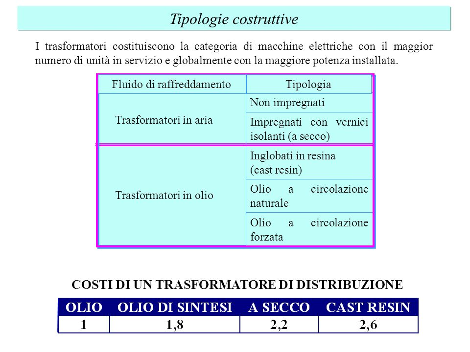Tipologie costruttive