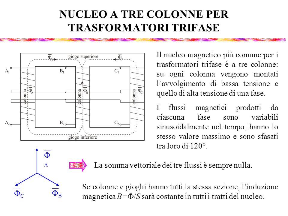 NUCLEO A TRE COLONNE PER TRASFORMATORI TRIFASE