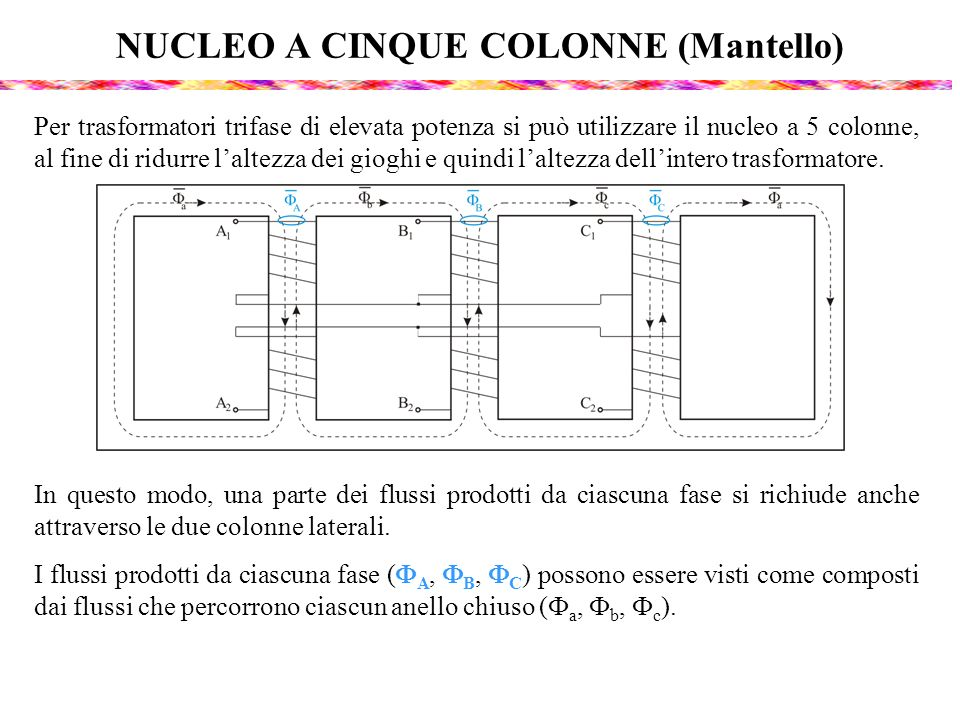 NUCLEO A CINQUE COLONNE (Mantello)