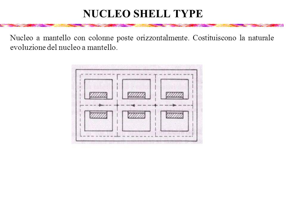 NUCLEO SHELL TYPE Nucleo a mantello con colonne poste orizzontalmente.