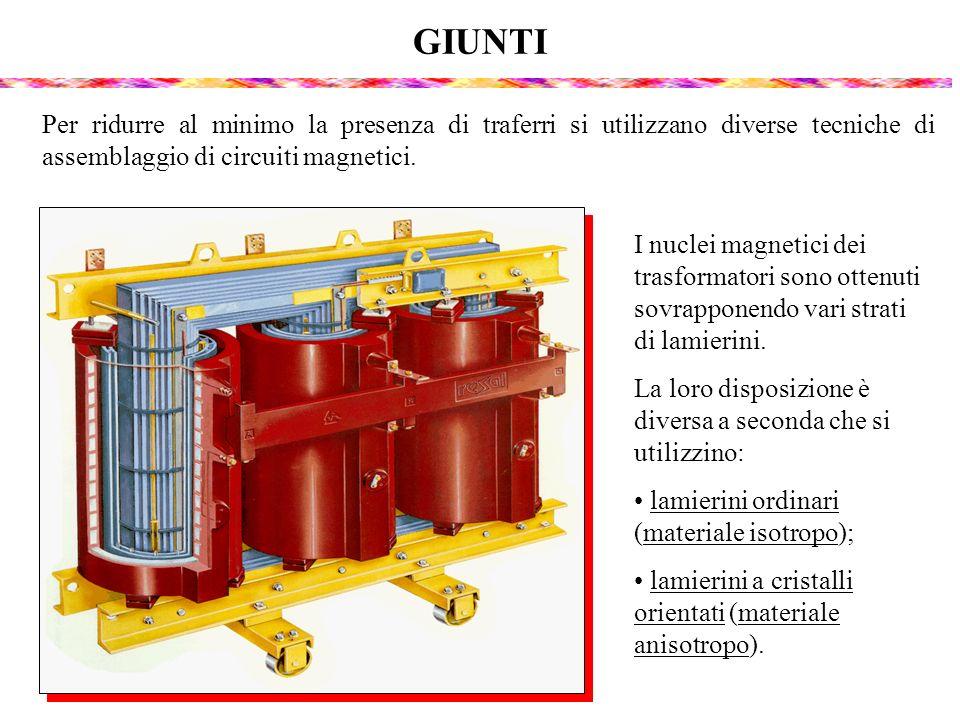 GIUNTIPer ridurre al minimo la presenza di traferri si utilizzano diverse tecniche di assemblaggio di circuiti magnetici.