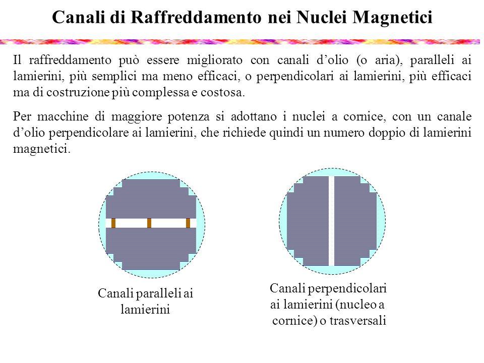 Canali di Raffreddamento nei Nuclei Magnetici