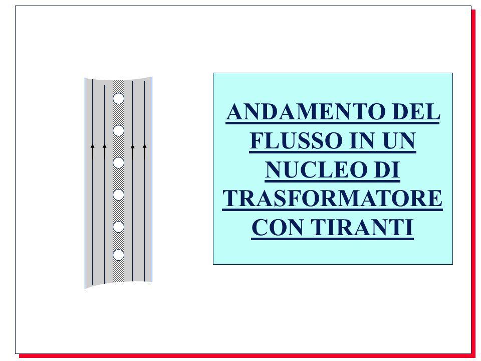 ANDAMENTO DEL FLUSSO IN UN NUCLEO DI TRASFORMATORE CON TIRANTI