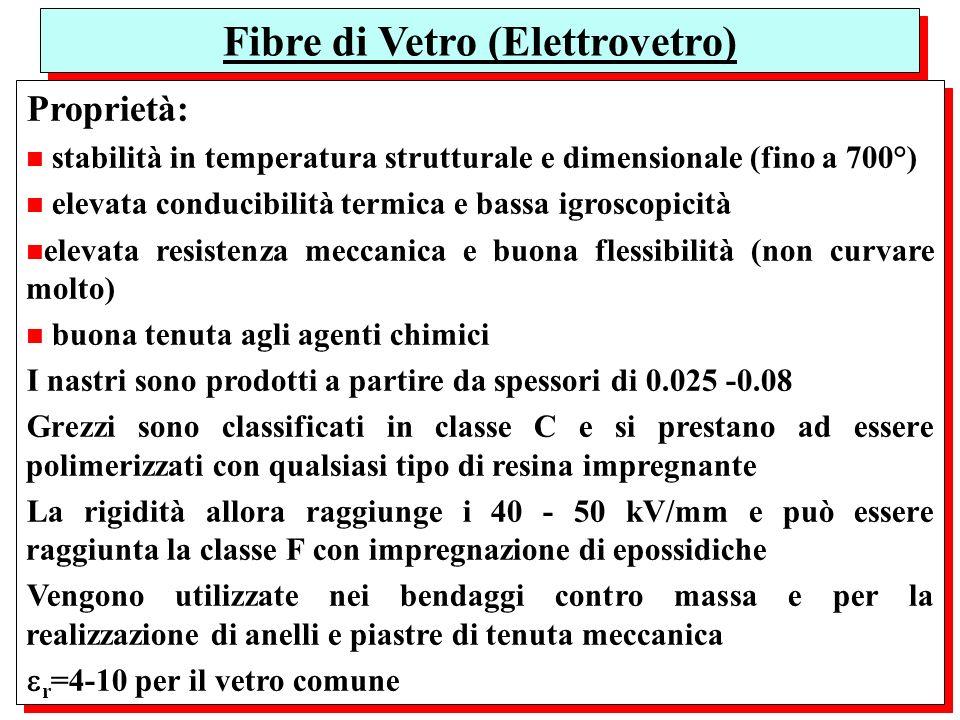 Fibre di Vetro (Elettrovetro)