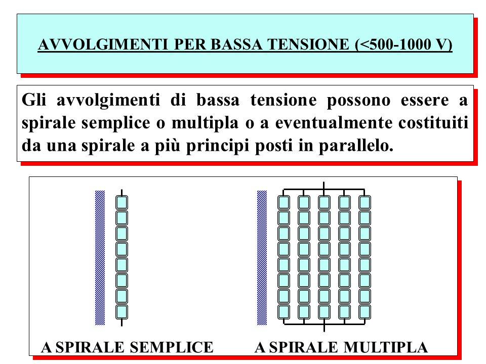 AVVOLGIMENTI PER BASSA TENSIONE (<500-1000 V)
