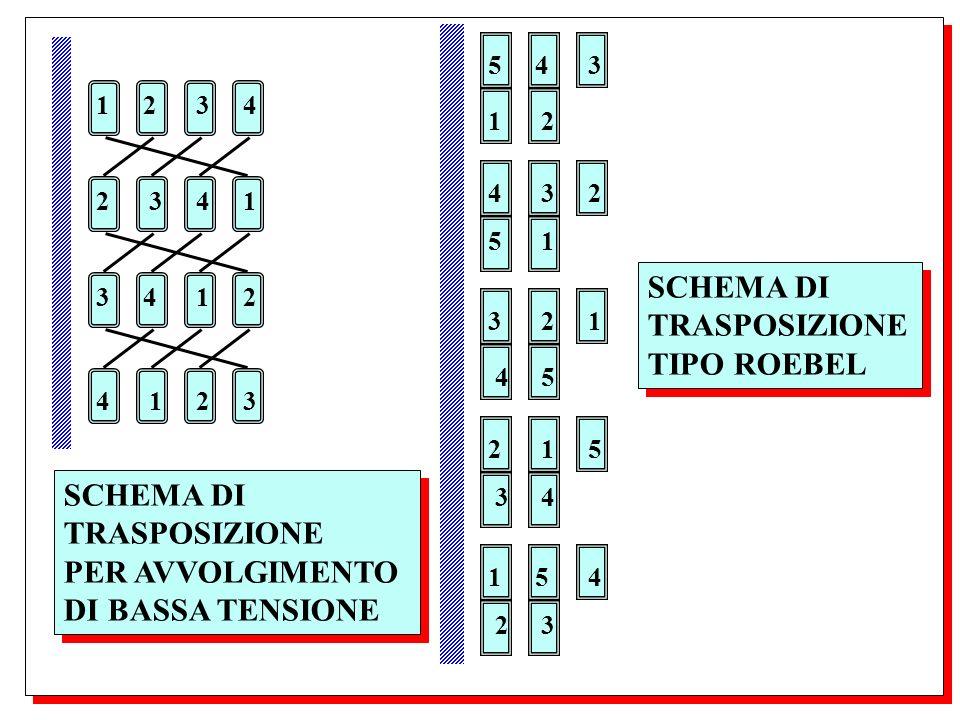 SCHEMA DI TRASPOSIZIONE TIPO ROEBEL SCHEMA DI TRASPOSIZIONE