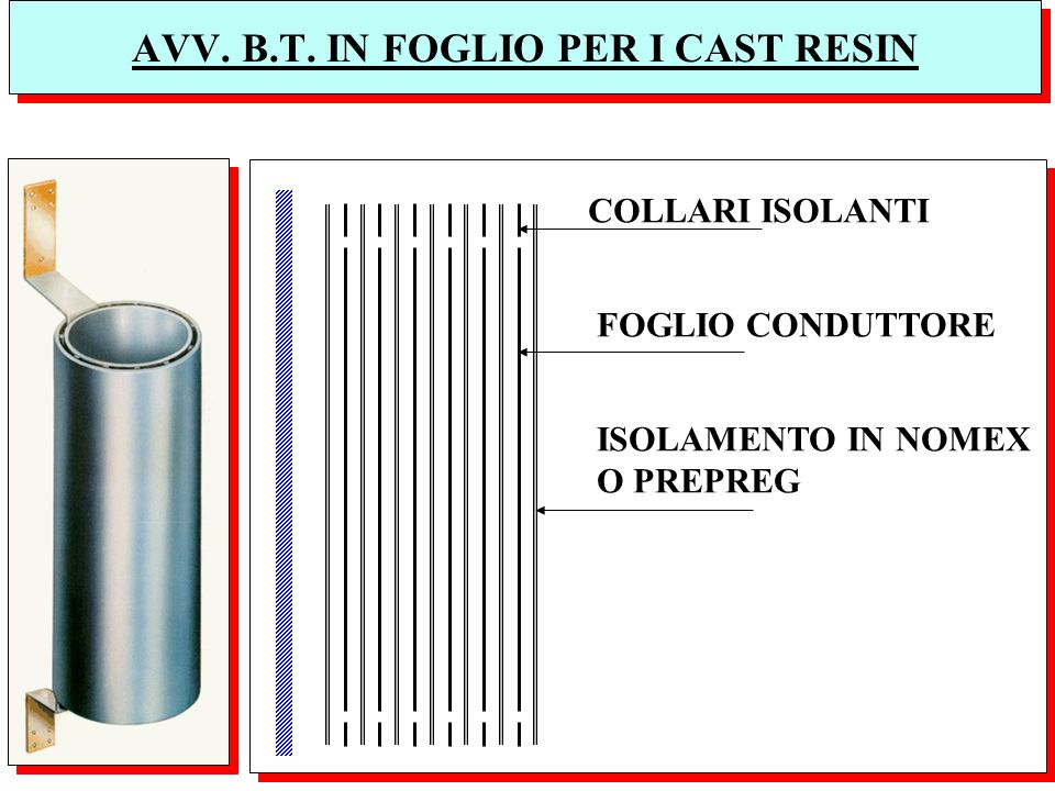 AVV. B.T. IN FOGLIO PER I CAST RESIN