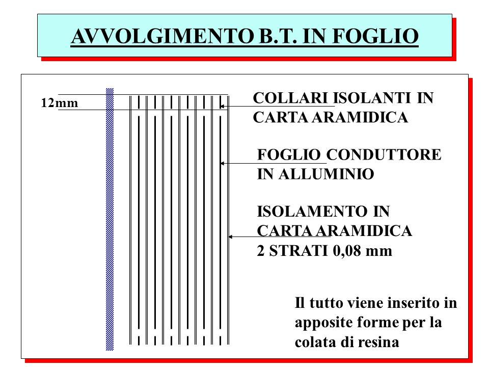 AVVOLGIMENTO B.T. IN FOGLIO