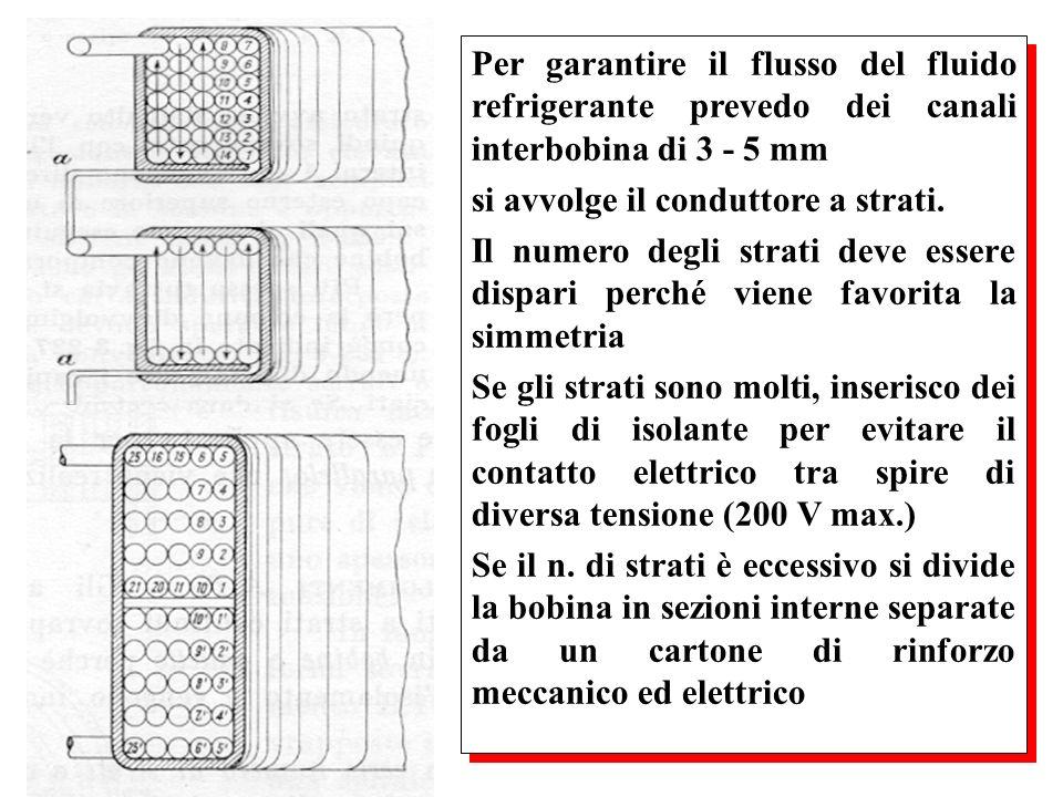 Per garantire il flusso del fluido refrigerante prevedo dei canali interbobina di 3 - 5 mm