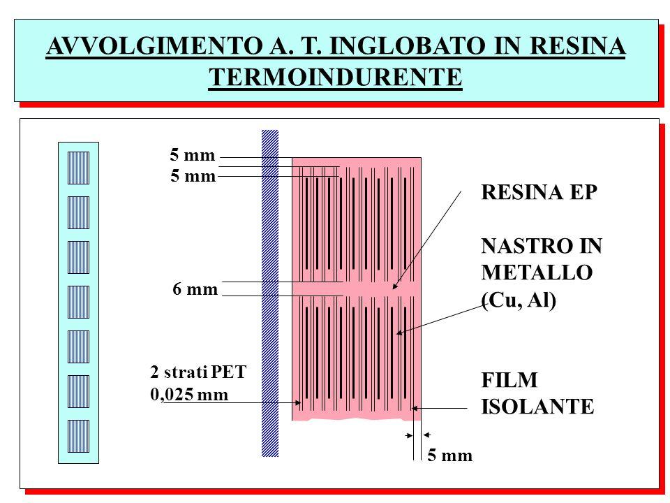 AVVOLGIMENTO A. T. INGLOBATO IN RESINA TERMOINDURENTE