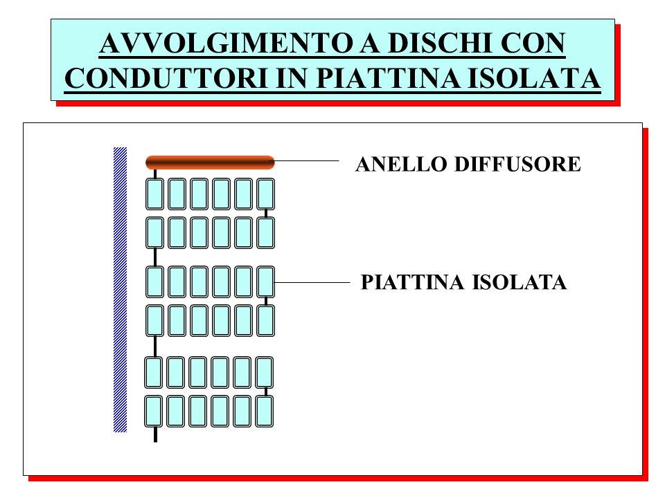 AVVOLGIMENTO A DISCHI CON CONDUTTORI IN PIATTINA ISOLATA