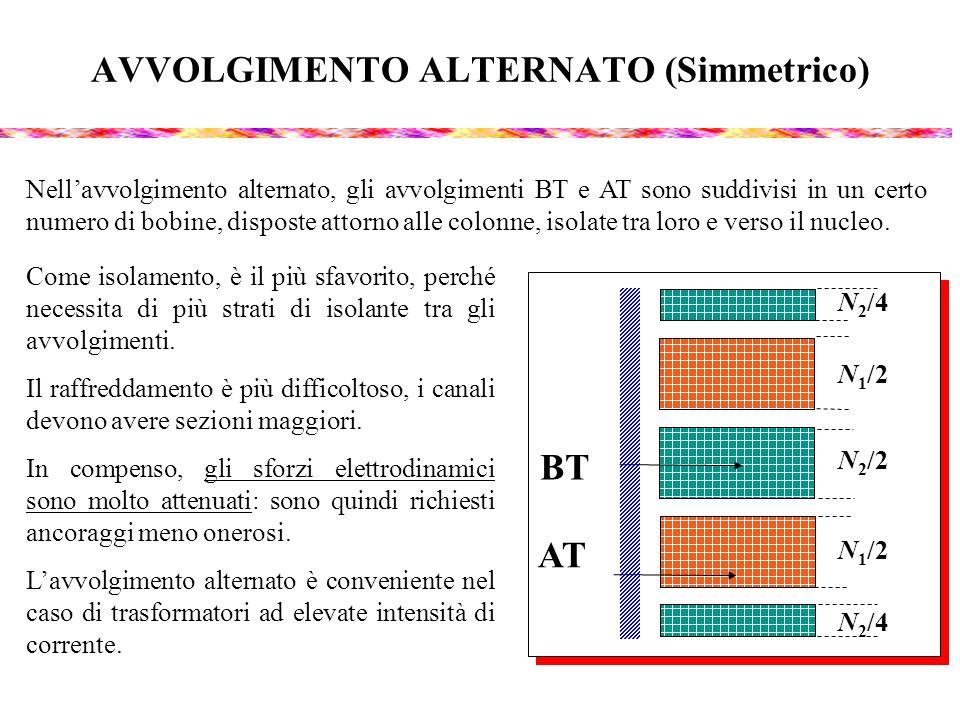 AVVOLGIMENTO ALTERNATO (Simmetrico)