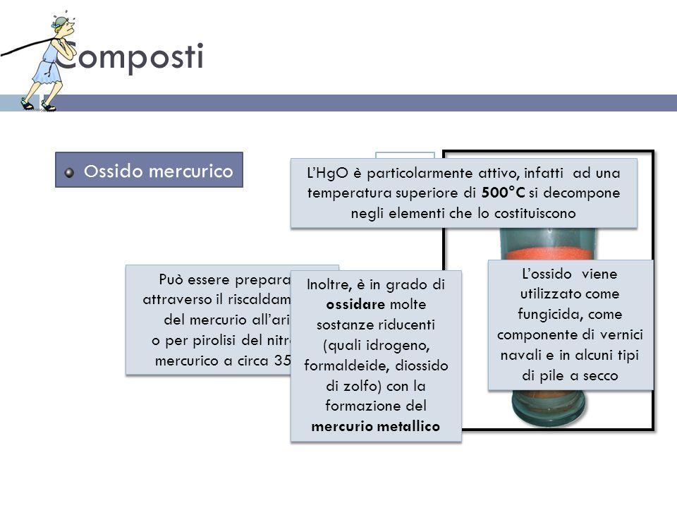 Composti HgO Ossido mercurico