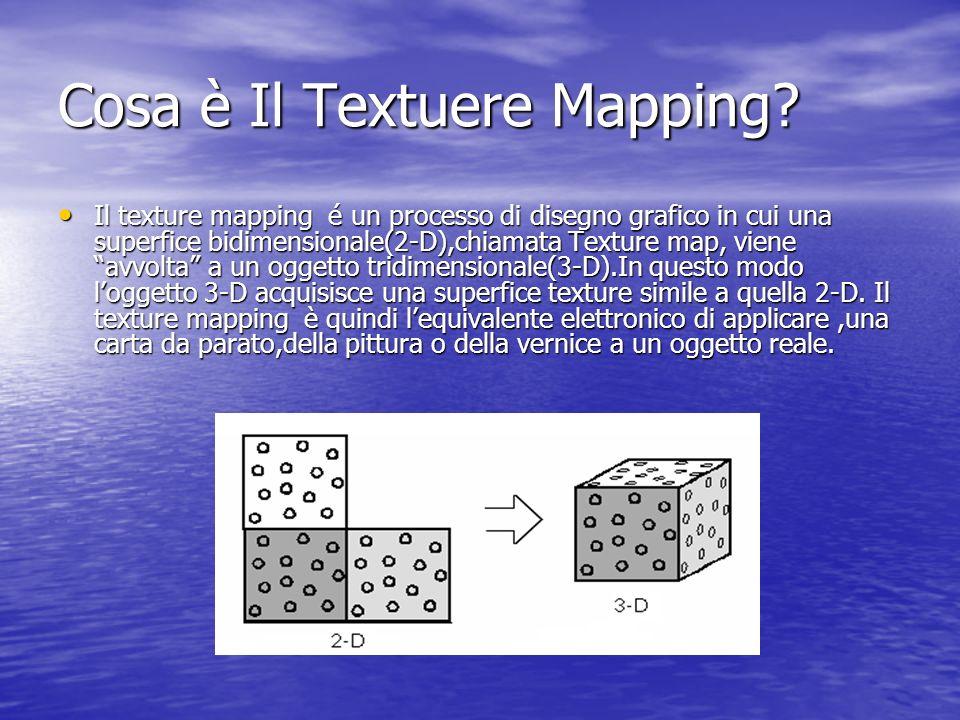 Cosa è Il Textuere Mapping